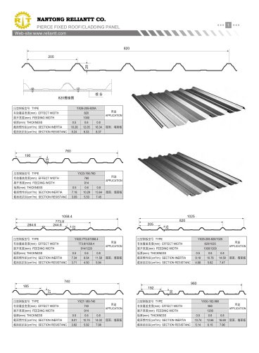 Pierce fixed roof, cladding panel roll forming