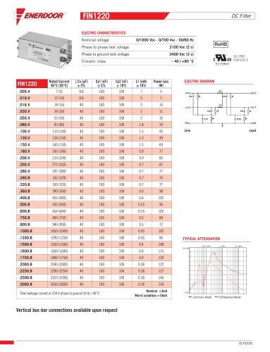FIN1220 DC Filter