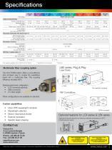 High Power Laser Diode Modules - 2