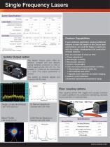Measurement & Spectroscopy - 3