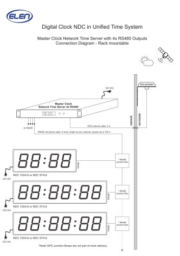 Digital Clock NDC in Unified  T ime System
