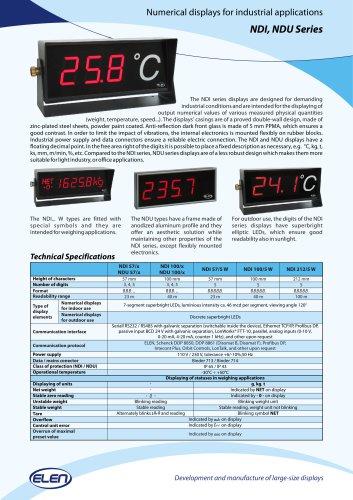 Industrial numerical displays