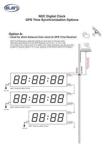 NDC Digital Clock GPS T ime Synchronization Options