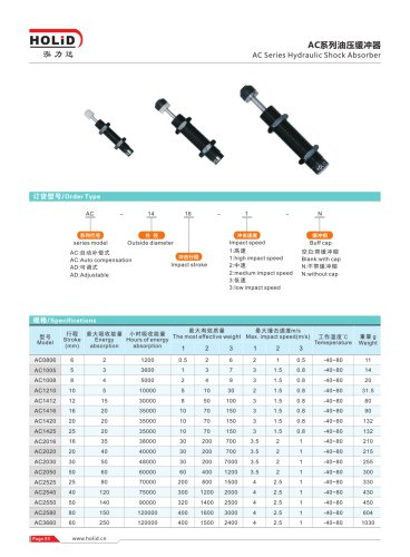 HOLID industrial shock absorber,hydraulic damper,AC0806,AC1008,AC1210,AC1412,AC2016,AC2020,AC2525,AC3660