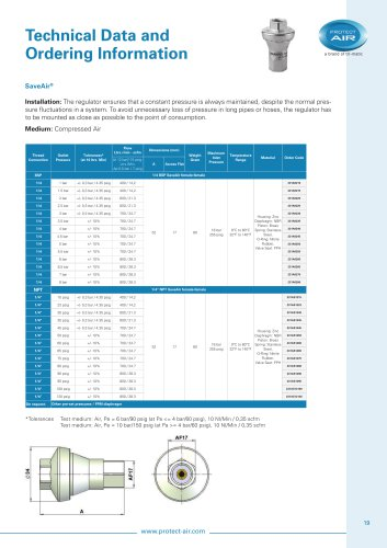 Technical Data and Ordering Information