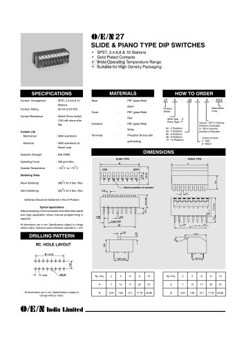 Rocker Switch Series 27