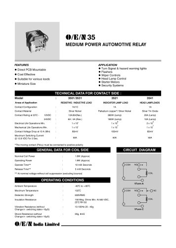 Series 35 automotive relays