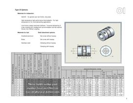 OEP Couplings Product Selection Field Guide - 7