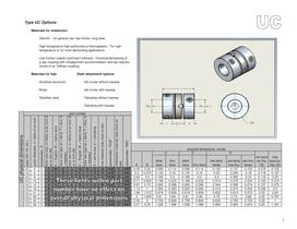 OEP Couplings Product Selection Field Guide - 9