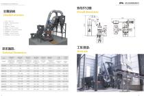 SBM MB5X Series Raymond Mill For Stone and Ore - 8