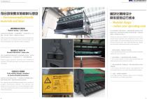 SBM S5X Vibrating Screen for Stone and Ore - 6