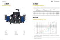 SBM VSI6X Series Sand Making Machine - 6