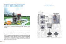 VU Tower-like Sand-making System - 7