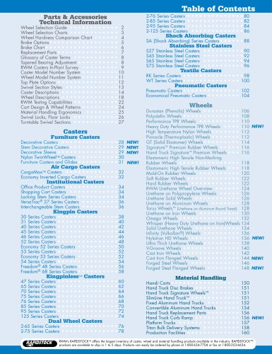 Complete 2010 Product Catalog