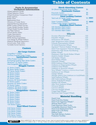 Complete 2012 Product Catalog