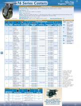 Heavy Duty Casters Brochure - 8
