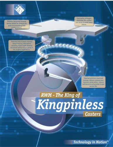 Kingpinless™ Casters