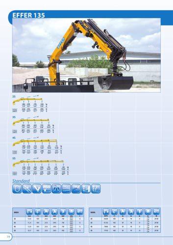 EFFER 135- 130- 100- 80- 65- 45- 40- 35- 20