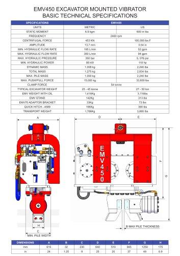 EMV450