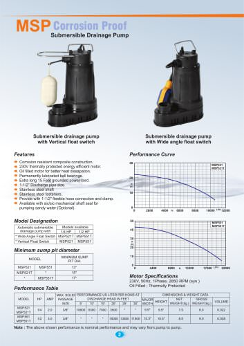 Corrosion Proof Submersible Drainage Pumps 50Hz.