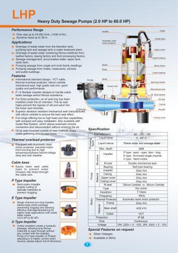 Heavy Duty Sewage Pumps (2.0 HP to 60.0 HP) 50Hz.