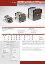 LINE 230 - COMPACT cylinders Ø32÷100 mm