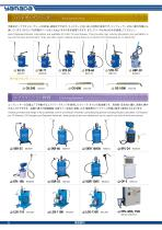 General Products Guide - 8