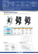 High Performance Air Operated Diaphragm Pumps - 11