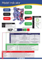 High Performance Air Operated Diaphragm Pumps - 4