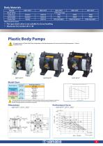 High Performance Air Operated Diaphragm Pumps - 7