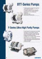 High Purity PTFEPumps - 10