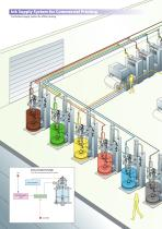 Printing Ink Supply Pumps - 2