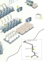 Printing Ink Supply Pumps - 3