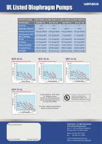 UL Listed Diaphragm Pumps - 2