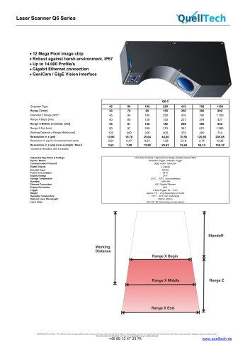 Laser Scanner Q6 Datasheet