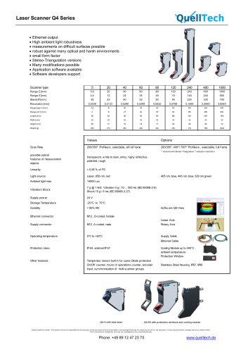 Q4 Serial Laser Scanner