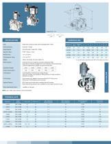 HCP series - 2