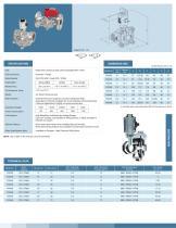 PCN series - 2