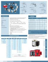 Solenoid Coils Catalogue - 2