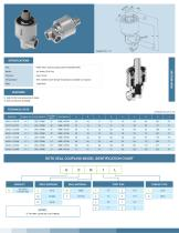 UCV series - 2