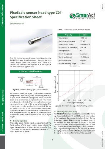 PicoScalesensorheadtypeC01- Speci fi cationSheet