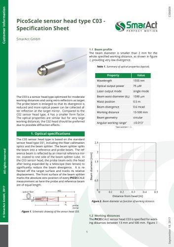 Sensor Head C03