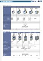 Laboratory Freeze Dryer (Lyophilizer) System (FD-Series) from LABFREEZ - 3