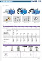 Laboratory Freeze Dryer (Lyophilizer) System (FD-Series) from LABFREEZ - 5