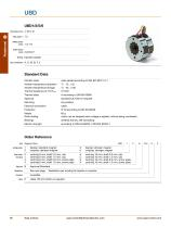 Standard Rotary Stepper Motors - 12