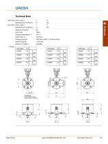 Standard Rotary Stepper Motors - 2