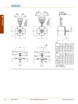 Standard Rotary Stepper Motors - 3