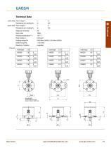Standard Rotary Stepper Motors - 6