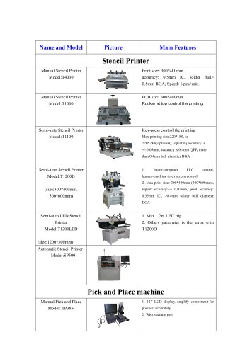 TORCH product catalog