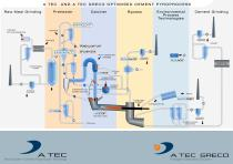 The specialist  in  cement  process  Technology and  engineering - 5